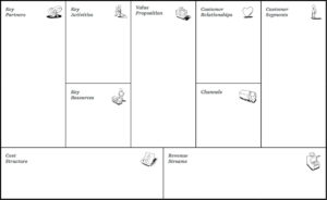 Business Plan Canvas - Entrepreneur University (motivationiskey.de)